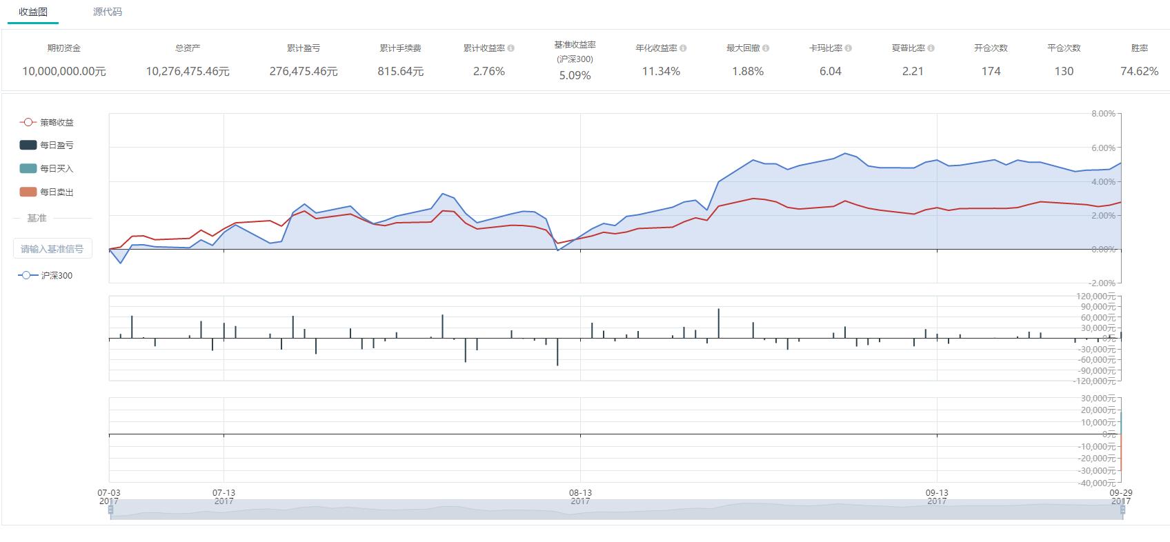 指数增强(股票)